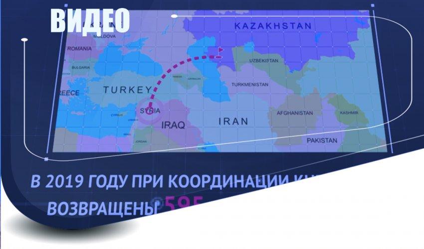 "Гуманитарная операция ""ЖУСАН"""